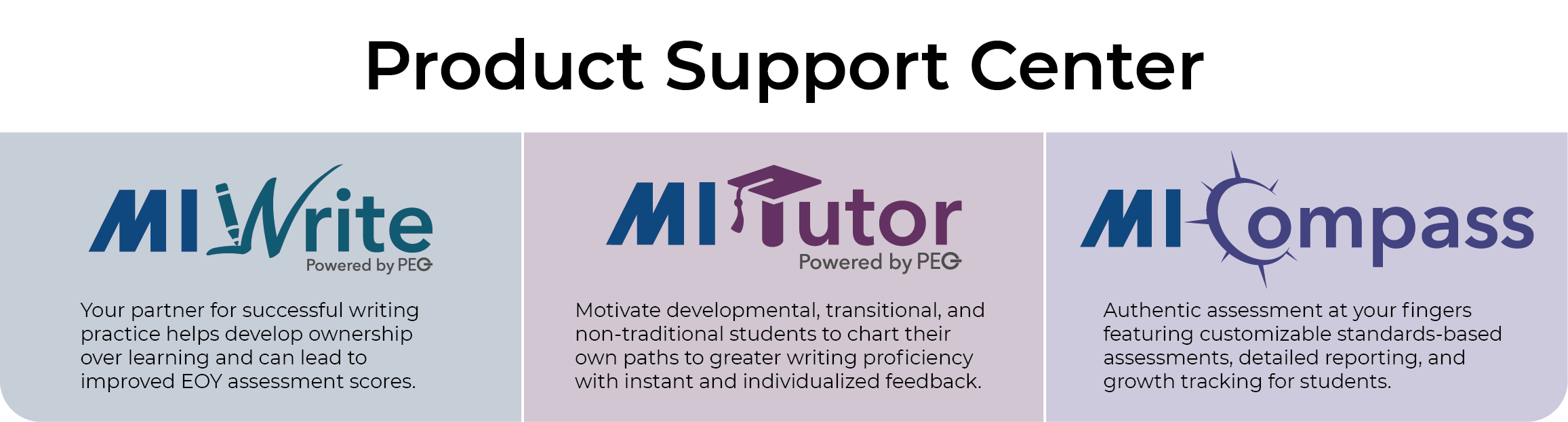 MI Product Support Banner